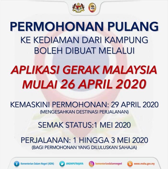 Gerak Malaysia Permohonan Untuk Rentas Negeri Semasa PKP