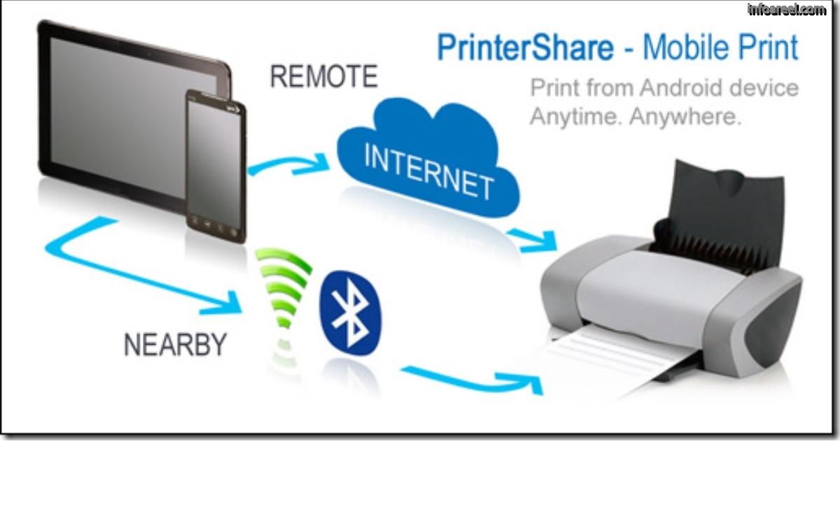 Print Saja Dari Smartphone Anda