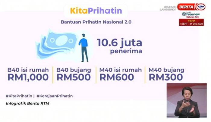 Kadar Bantuan Prihatin Nasional BPN 2.0